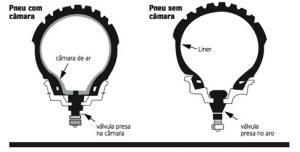 imagem quatro rodas